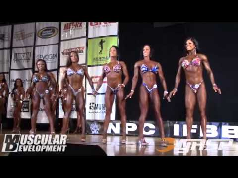 Pittsburgh Pro 2014 – Figure First Callout